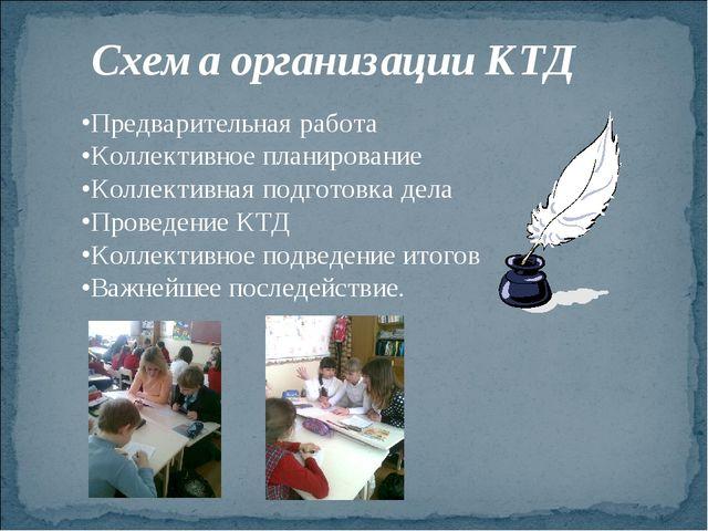 Предварительная работа Коллективное планирование Коллективная подготовка дела...