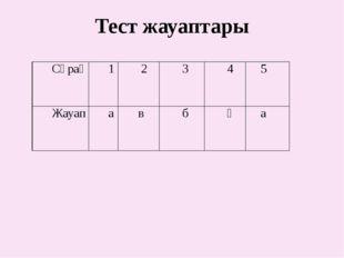 Тест жауаптары Сұрақ 1 2 3 4 5 Жауап а в б ә а