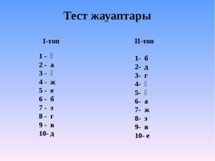 Тест жауаптары І-топ 1 - ә 2 - а 3 - ғ 4 - ж 5 - е 6 - б 7 - з 8 - г 9 - в 10