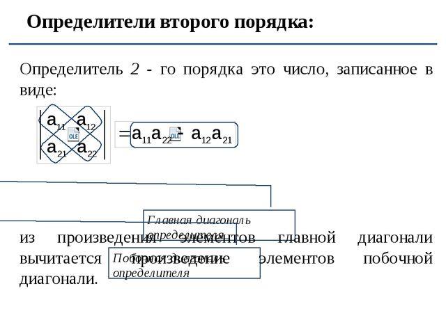 Определители второго порядка: Определитель 2 - го порядка это число, записанн...