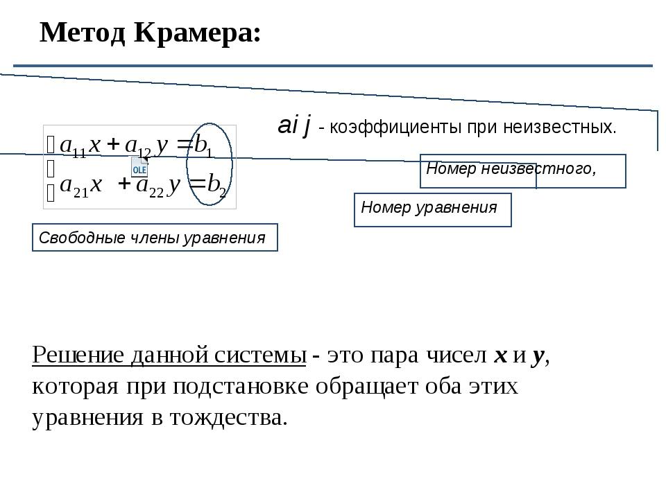 Метод Крамера: Номер уравнения Свободные члены уравнения ai j - коэффициенты...
