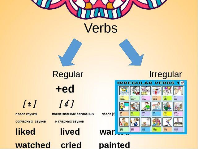 Verbs Regular Irregular +ed [ t ] [ d ] [ id] после глухих после звонких согл...