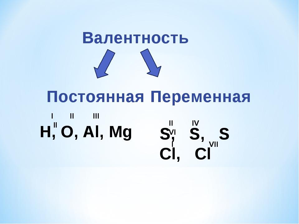 Валентность Постоянная Переменная Н, О, Al, Mg I II III II S, S, S Cl, Cl II...
