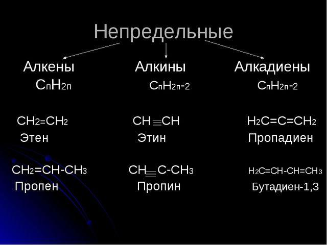 Непредельные Алкены Алкины Алкадиены СпН2п СпН2п-2 СпН2п-2 СН2=СН2 СН СН Н2С=...