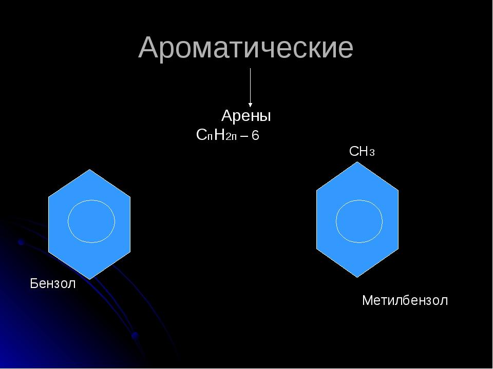Ароматические Арены СпН2п – 6 СН3 Бензол Метилбензол