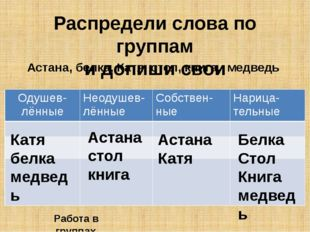 Распредели слова по группам и допиши свои Астана, белка, Катя, стол, книга, м