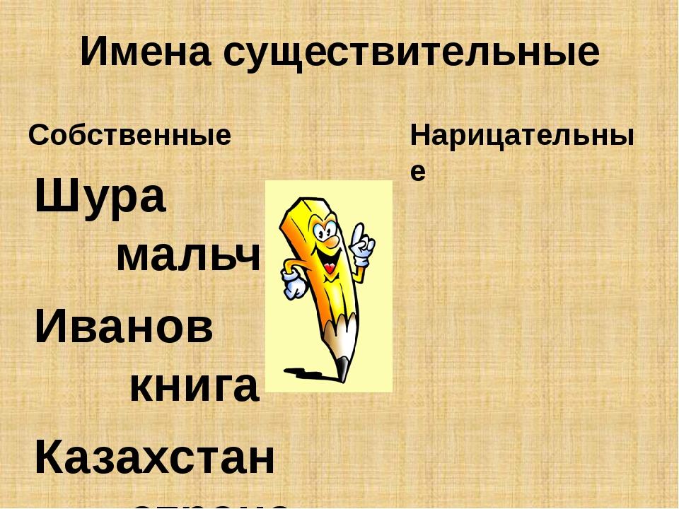 Имена существительные Шура мальчик Иванов книга Казахстан страна Бобик собака...