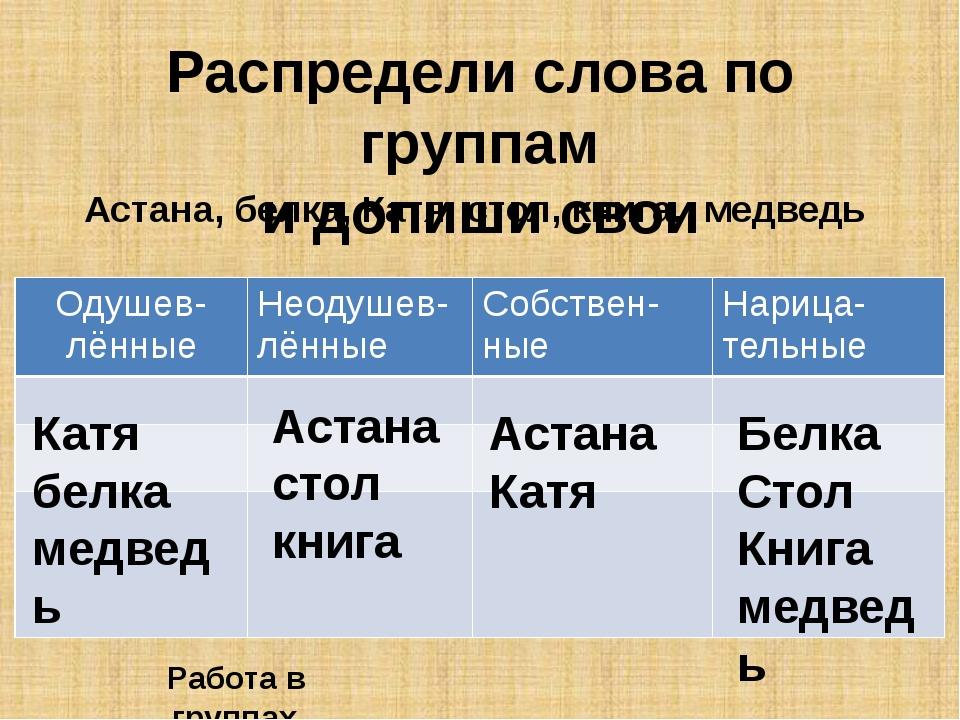 Распредели слова по группам и допиши свои Астана, белка, Катя, стол, книга, м...