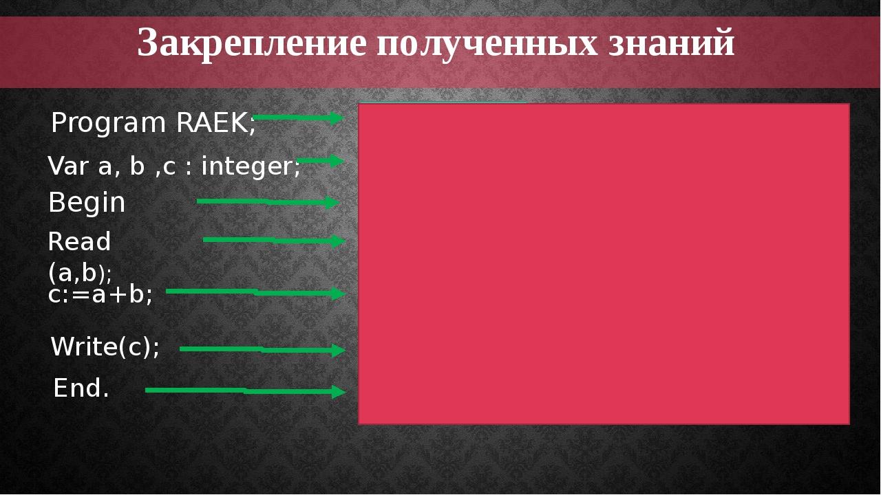 Закрепление полученных знаний Program RAEK; Имя программы Var a, b ,c : integ...