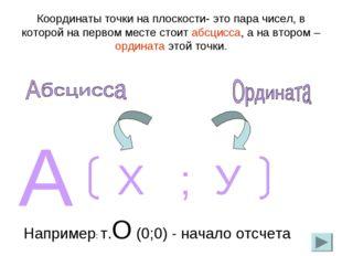 Координаты точки на плоскости- это пара чисел, в которой на первом месте стои