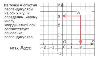 Из точки А опустим перпендикуляры на оси х и у, и определим, какому числу ко