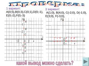 1 вариант: А(0;5),В(0;3),С(0;1),D(0;-1), Е(0;-2),F(0;-3) 2 вариант: А(1;0), В