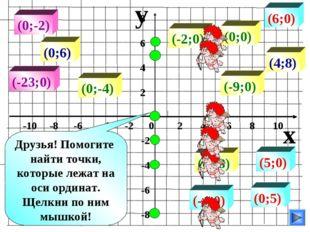 y x -10 -8 -6 -4 -2 0 2 4 6 8 10 8 6 4 2 -2 -4 -6 -8 (0;6) (0;-2) (0;-4) (0;0