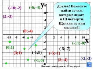 y x -10 -8 -6 -4 -2 0 2 4 6 8 10 8 6 4 2 -2 -4 -6 -8 (-3;-3) (-10;-2) (-6;-4)