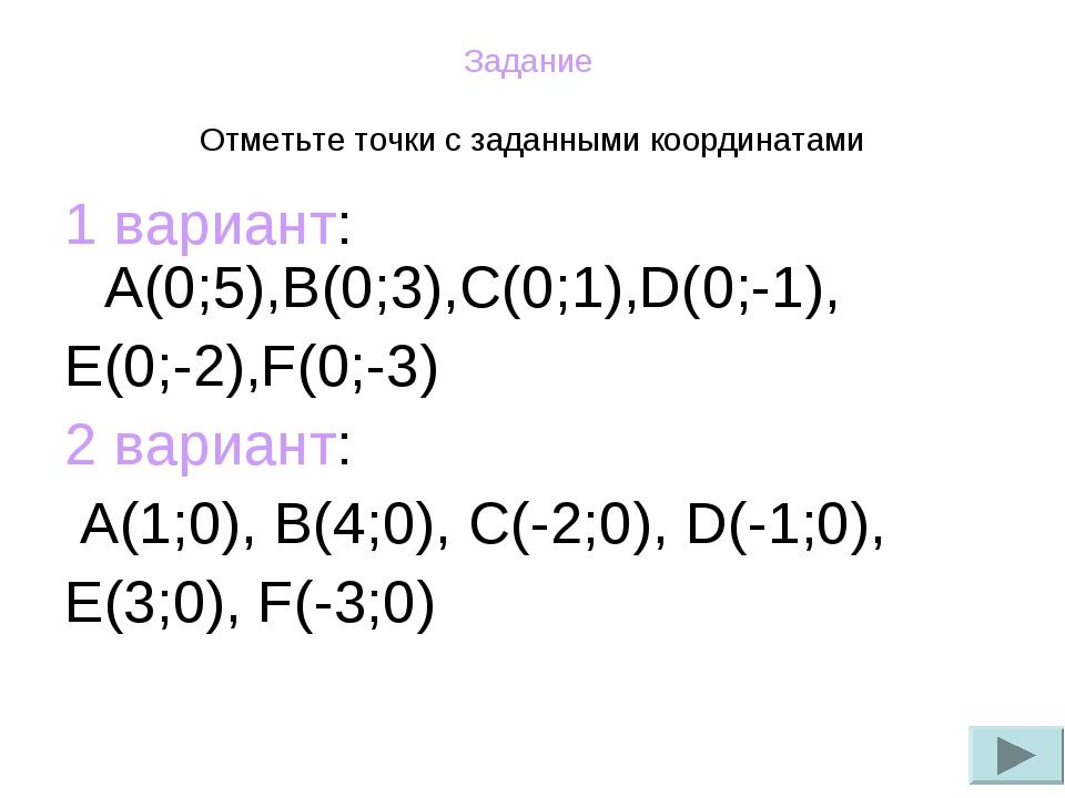 Задание Отметьте точки с заданными координатами 1 вариант: А(0;5),В(0;3),С(0;...