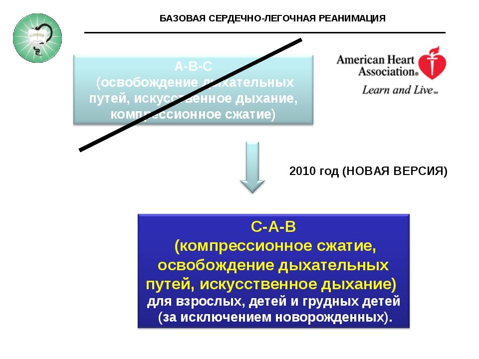 БАЗОВАЯ СЕРДЕЧНО-ЛЕГОЧНАЯ РЕАНИМАЦИЯ 2010 год (НОВАЯ ВЕРСИЯ)