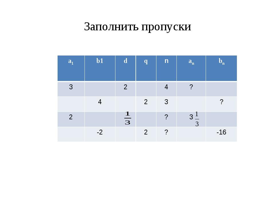 Заполнить пропуски а1b1 d q nan bn 324? 423? 2?3 -2...
