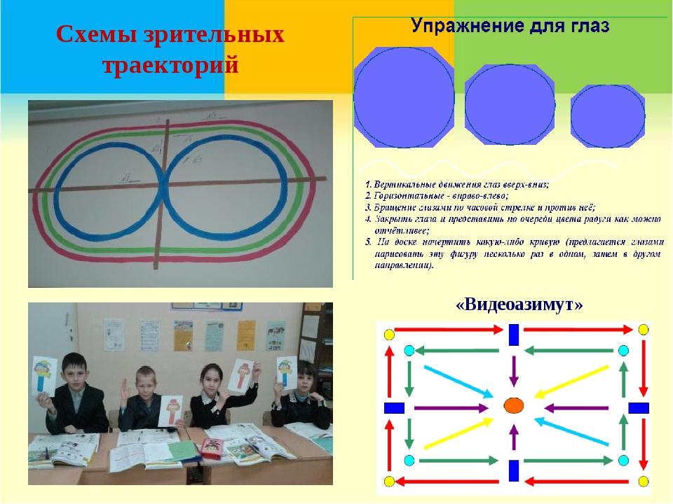 «Видеоазимут» Схемы зрительных траекторий
