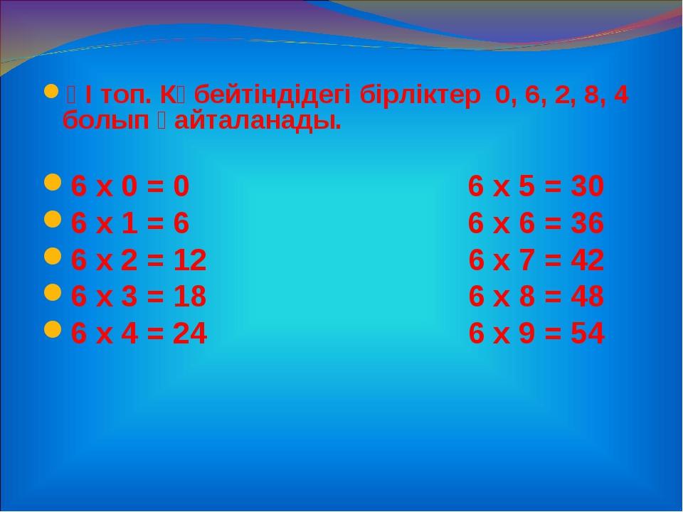 ҮІ топ. Көбейтіндідегі бірліктер 0, 6, 2, 8, 4 болып қайталанады. 6 х 0 = 0...