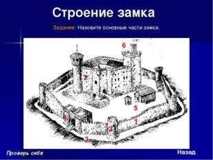 Строение замка Проверь себя 7 Назад Задание: Назовите основные части замка.