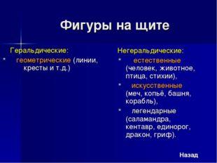Фигуры на щите Геральдические: геометрические (линии, кресты и т.д.) Негера