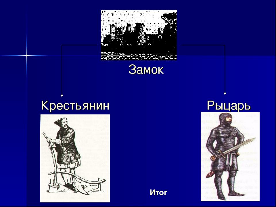Замок Крестьянин Рыцарь Итог
