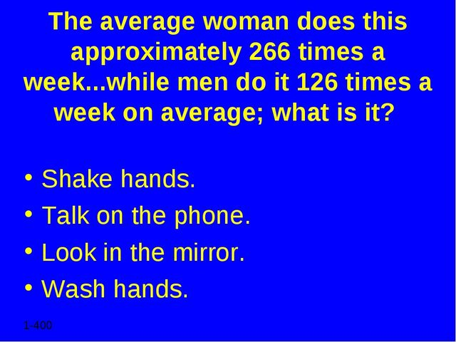 The average woman does this approximately 266 times a week...while men do it...