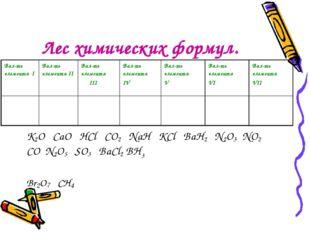 Лес химических формул. K2O CaO HCl CO2 NaH KCl BaH2 N2O3 NO2 CO N2O5 SO3 BaCl