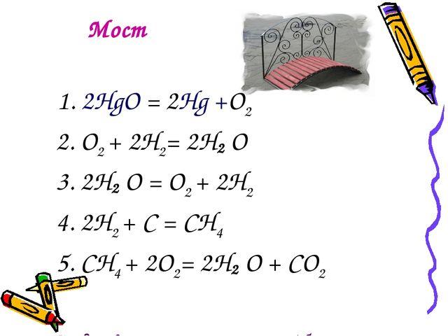 Мост 1. 2НgО = 2Нg +O2 2. O2 + 2Н2= 2H2 O 3. 2H2 O = O2 + 2Н2 4. 2Н2 + С = СН...