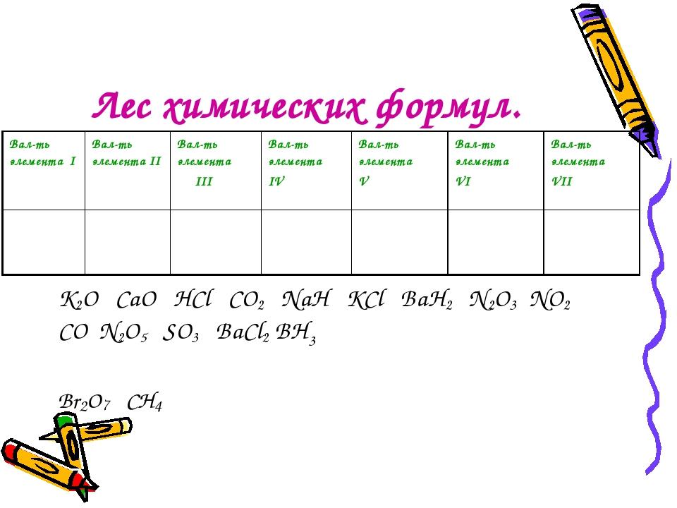 Лес химических формул. K2O CaO HCl CO2 NaH KCl BaH2 N2O3 NO2 CO N2O5 SO3 BaCl...