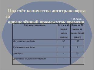 Подсчёт количества автотранспорта за определённый промежуток времени Таблица 1