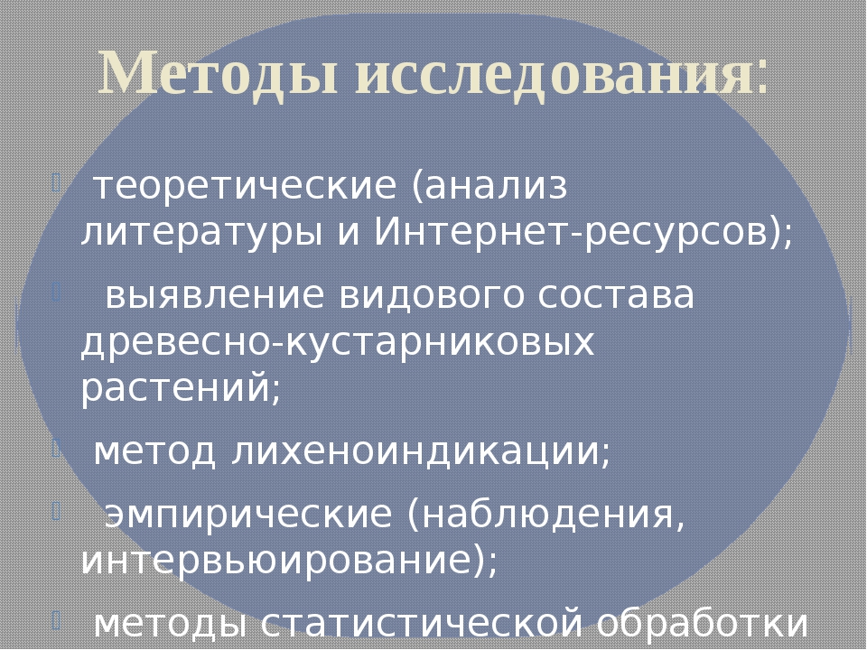 Методы исследования: теоретические (анализ литературы и Интернет-ресурсов); в...