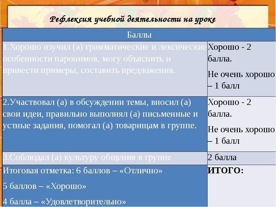 Рефлексия учебной деятельности на уроке Баллы 1.Хорошо изучил (а) грамматиче...