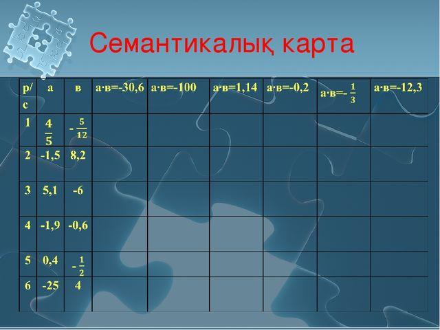 Семантикалық карта