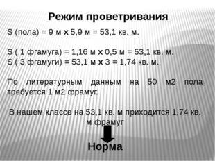 Режим проветривания S (пола) = 9 м х 5,9 м = 53,1 кв. м. S ( 1 фгамуга) = 1,1