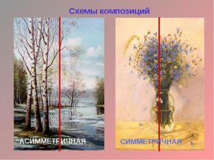 АСИММЕТРИЧНАЯ Схемы композиций СИММЕТРИЧНАЯ
