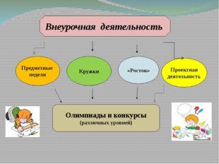 Внеурочная деятельность Предметные недели Кружки «Росток» Олимпиады и конкурс