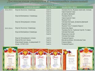 Достижения учащихся в олимпиадах (школьный уровень) ГОД НАИМЕНОВАНИЕ РЕЗУЛЬТА