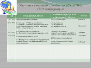 Участие в семинарах , заседаниях МО, ШМО, РМО, конференциях год Тема выступле