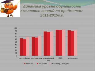 Динамика уровня обученности и качество знаний по предметам 2011-2015г.г.