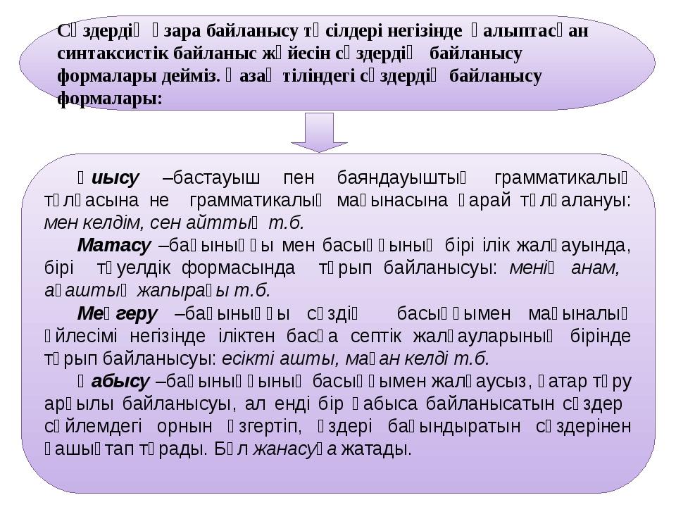 Сөздердің өзара байланысу тәсілдері негізінде қалыптасқан синтаксистік байла...