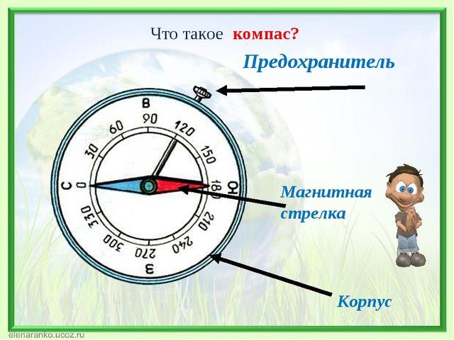 Что такое компас?