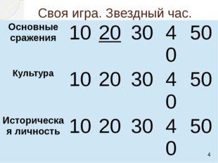 Чудское озеро http://aida.ucoz.ru назад