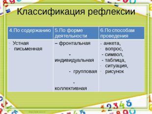 Классификация рефлексии 4.По содержанию 5.По форме деятельности 6.Поспособамп