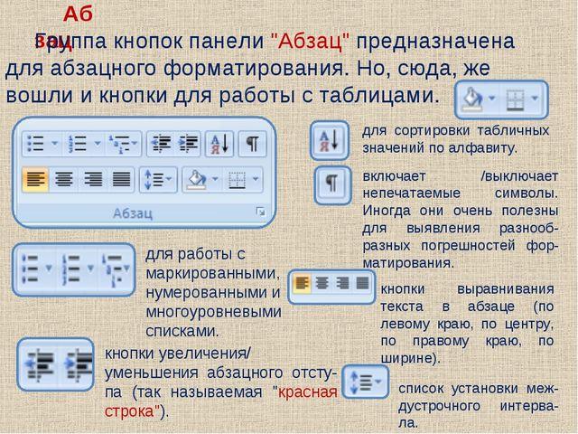 """Абзац Группа кнопок панели """"Абзац"""" предназначена для абзацного форматирования..."""