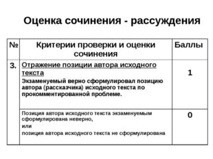 Оценка сочинения - рассуждения № Критерии проверки и оценки сочинения Баллы 3
