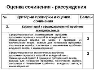 Оценка сочинения - рассуждения № Критерии проверки и оценки сочинения Баллы 2