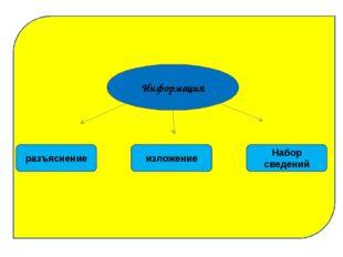Информация разъяснение изложение Набор сведений