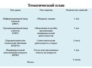 Тематический план Тип урока Тип занятия Количество занятий Информационный вво