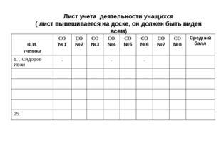 Лист учета деятельности учащихся ( лист вывешивается на доске, он должен быть
